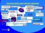 ensuring skills meet industry demands