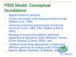 pbis model conceptual foundations