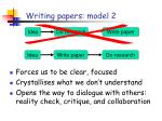 writing papers model 2