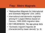 frey metro magnets