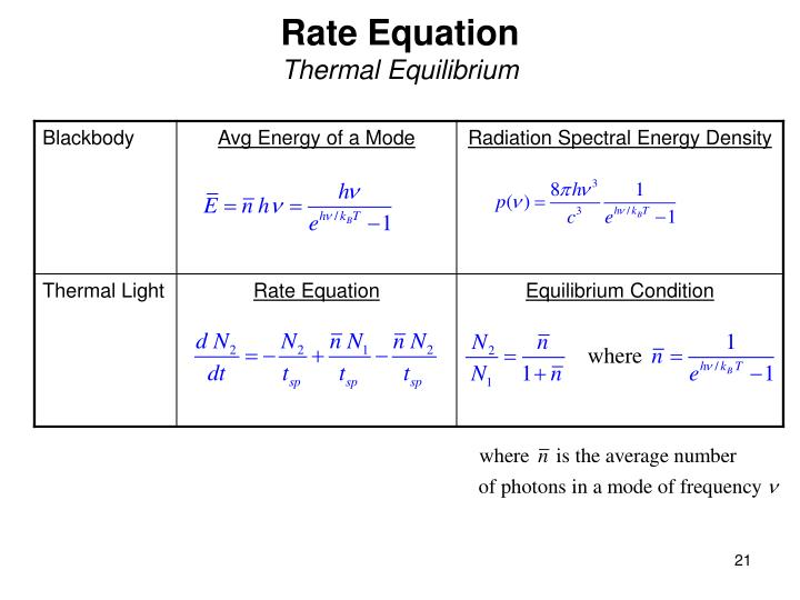 Rate Equation
