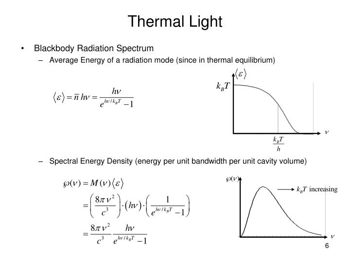 Thermal Light