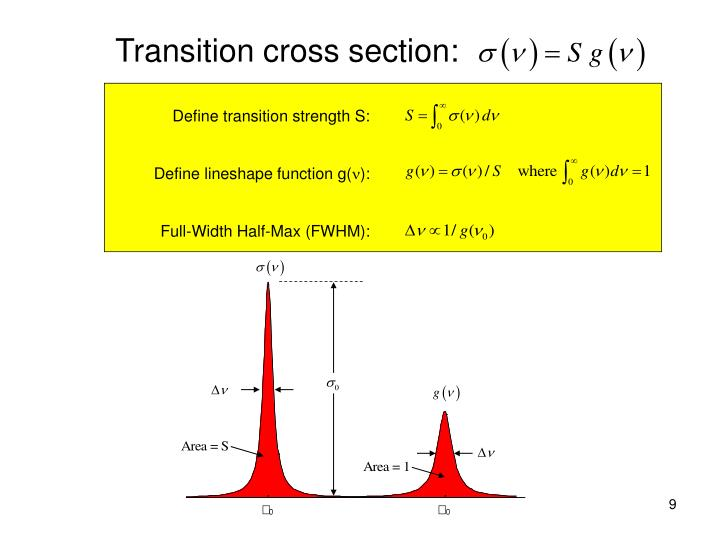 Transition cross section: