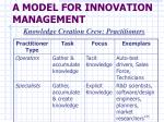 a model for innovation management20