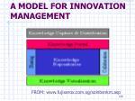 a model for innovation management23