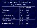 import weighted average import duty rates in india