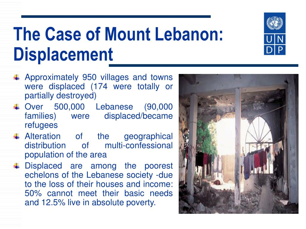 The Case of Mount Lebanon: Displacement