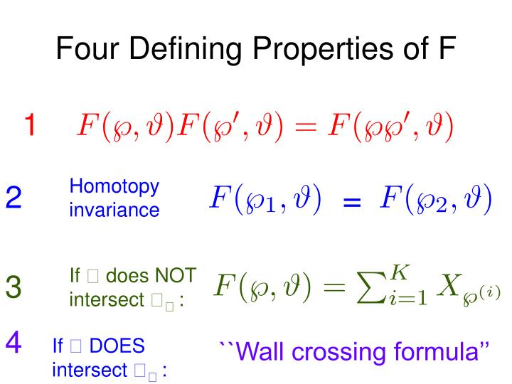 Four Defining Properties of F