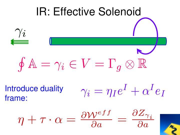 IR: Effective Solenoid