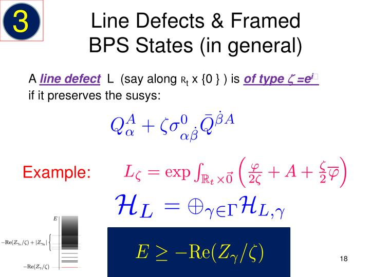 Line Defects & Framed BPS States (in general)