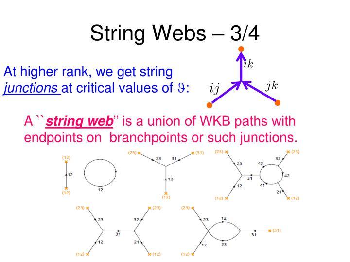 String Webs – 3/4