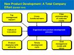 new product development a total company effort exhibit 10 6