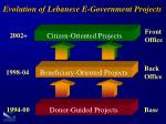 evolution of lebanese e government projects