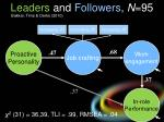 leaders and followers n 95