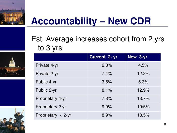 Accountability – New CDR