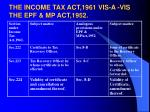 the income tax act 1961 vis a vis the epf mp act 1952