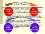 sermon at the temple