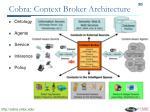 cobra context broker architecture