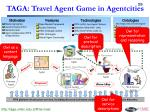 taga travel agent game in agentcities