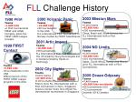 f l l challenge history1