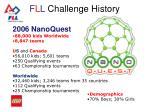 f l l challenge history2