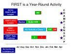 first is a year round activity
