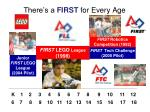 there s a first for every age