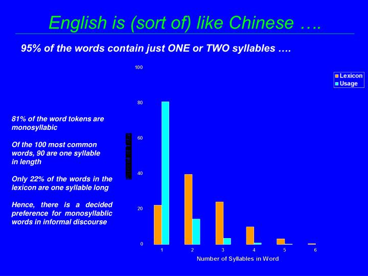 English is (sort of) like Chinese ….