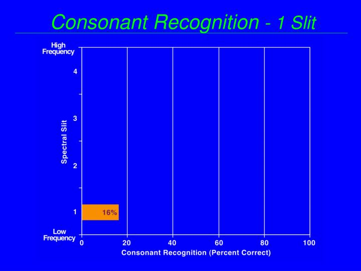 Consonant Recognition
