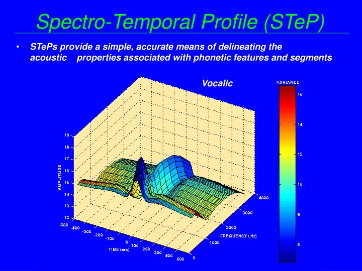 Spectro-Temporal Profile (STeP)
