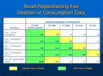 asset repositioning fee deletion of consumption data1