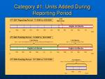 category 1 units added during reporting period