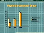 physician computer usage