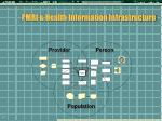 pmri health information infrastructure