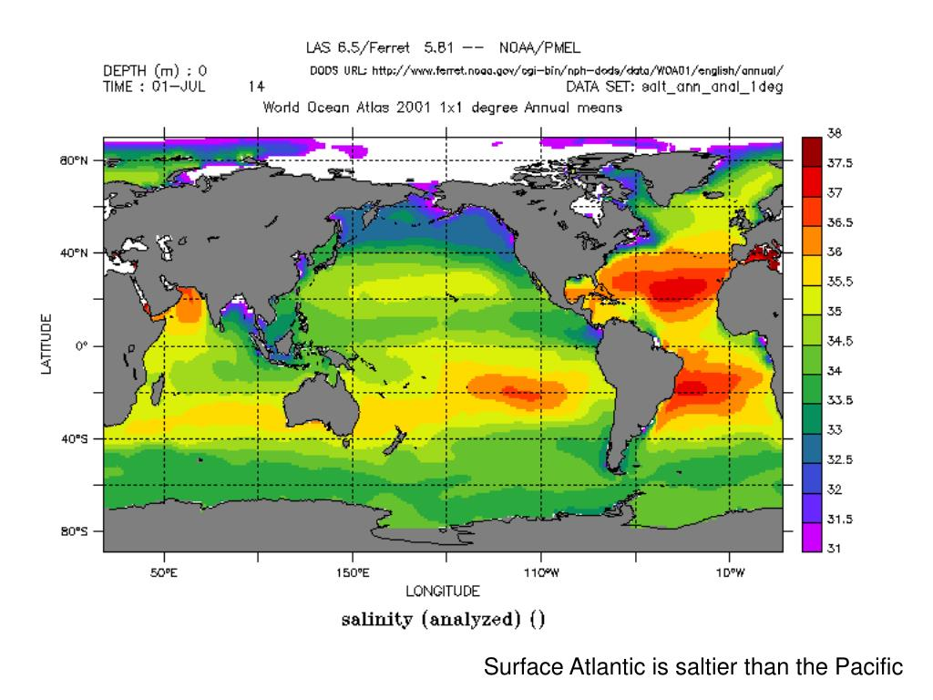 Surface Atlantic is saltier than the Pacific