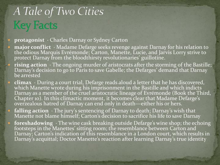 an analysis of the characters and the historical context of a tale of two cities by charles dickens A tale of two cities study guide contains a biography of charles dickens, literature essays, a complete e-text, quiz questions, major themes, characters, and a full summary and analysis.