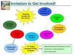invitation to get involved