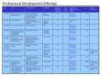 professional development offerings4