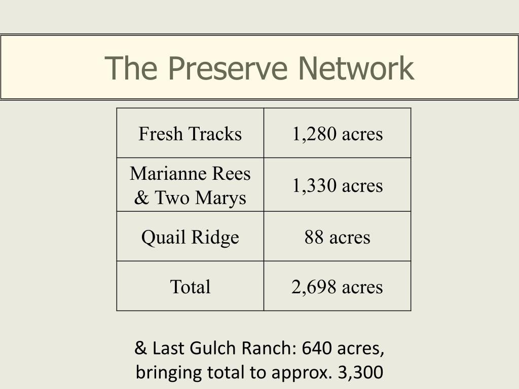 The Preserve Network