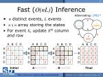 fast o nl inference