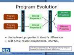 program evolution