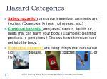 hazard categories1
