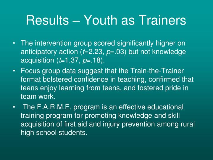 Results – Youth as Trainers