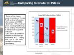 comparing to crude oil prices