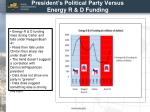 president s political party versus energy r d funding