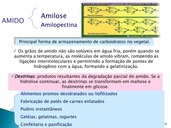 Amilose