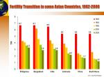 fertility transition in some asian countries 1962 2006