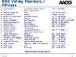 rmc voting members officers