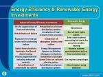 energy efficiency renewable energy investments