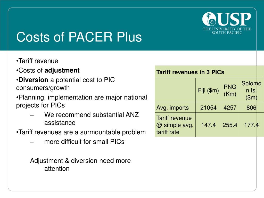 Costs of PACER Plus